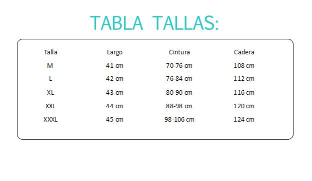 TABLA